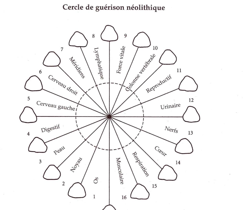 5_Cercle_de_Guérison_Néolithique