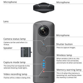 Ricoh Theta V easy to use,