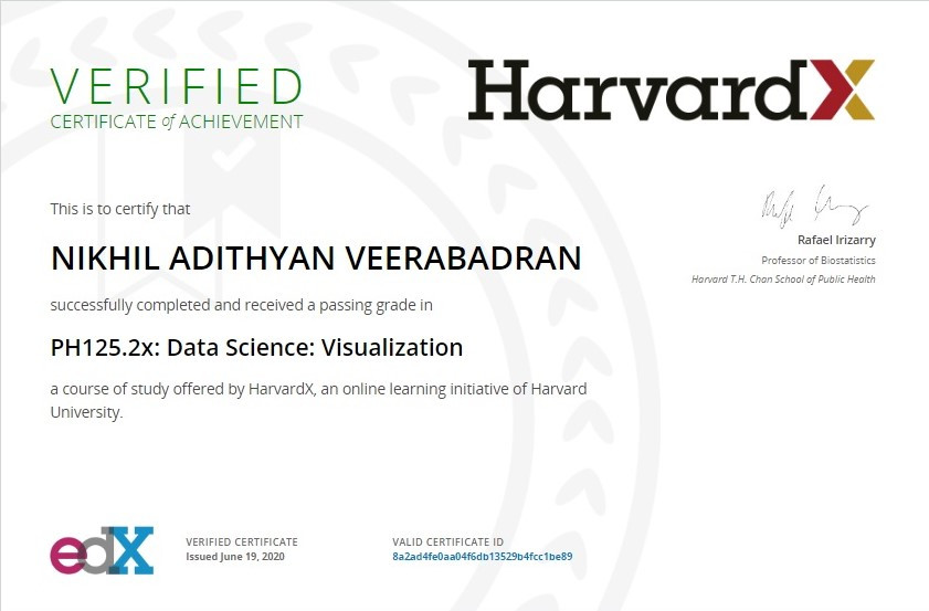 Data Visualization certificate.jpg