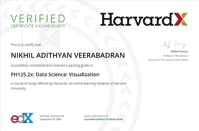 Data Visualization certificate.jpg