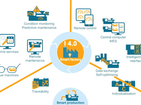 What is a Smart Factory and its Role in Manufacturing?