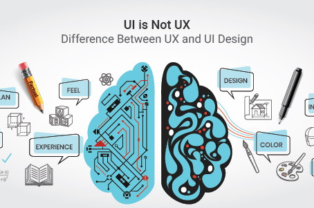 UI Design vs UX Design — What's the Difference?