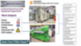 Topping Cycle Cogeneration.png