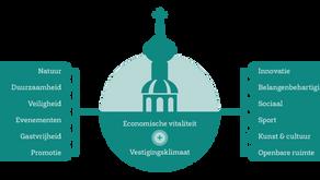 Ondernemersfonds Alkmaar, help ons het mogelijk te maken