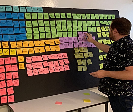 Affinity mapping2_edited.jpg
