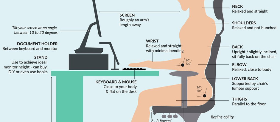 How To Setup An Ergonomic Workspace