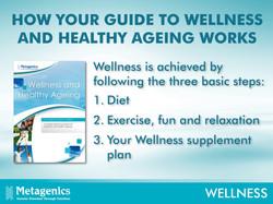 My Wellness 8