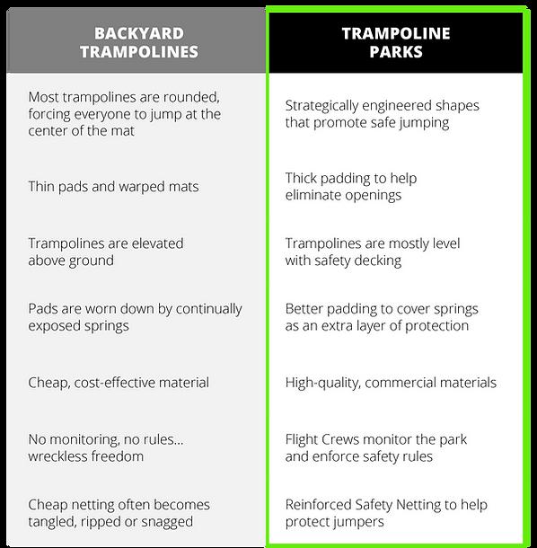 backyardtrampolines (1).png