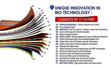 BIO-MAT's 17 layered construction