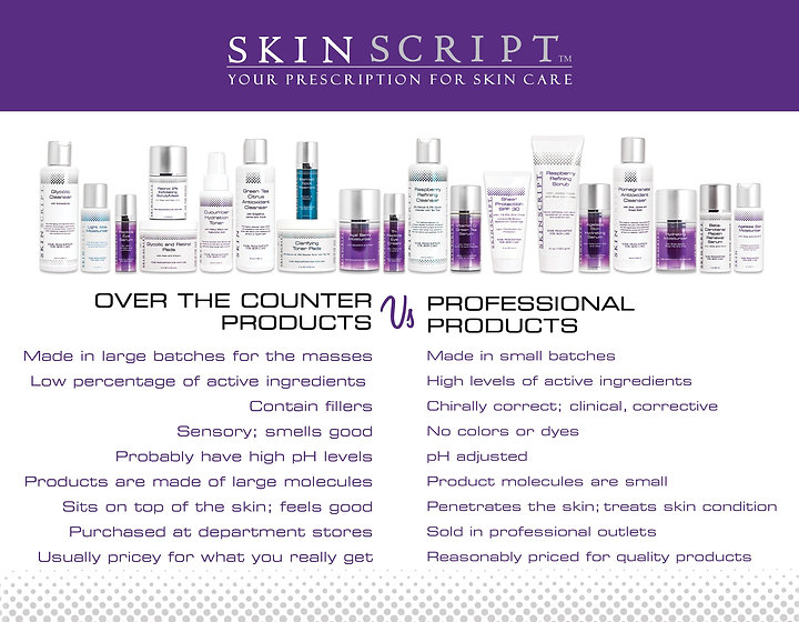 Over-the-counter-vs-professional_Poster-