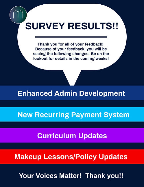 Survey Results Update.jpg