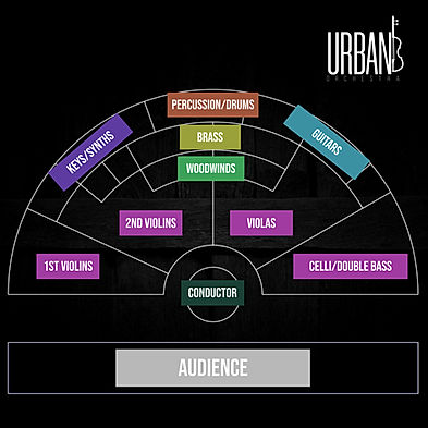 Urban Orchestra Seating Chart.jpg