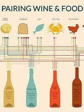Wine - food pairing 2.jpg