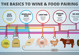 Wine - food pairing 3.jpg