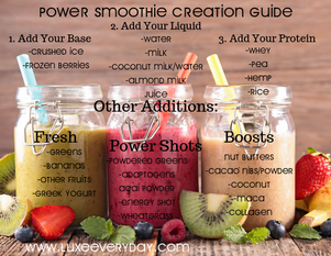 Power Smoothie Creation Guide