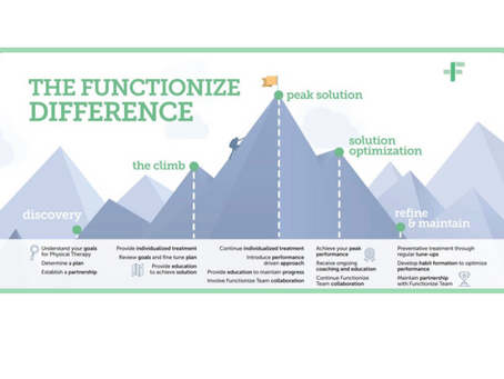 The Functionize Difference