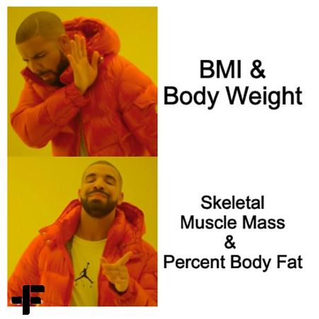 InBody Drake Meme.png