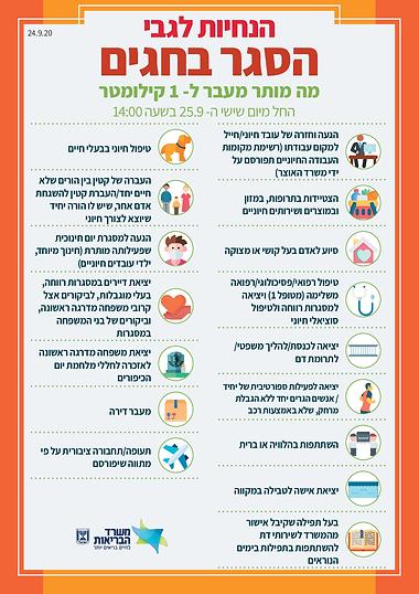 24.9.20 הנחיות משרד הבריאות.png