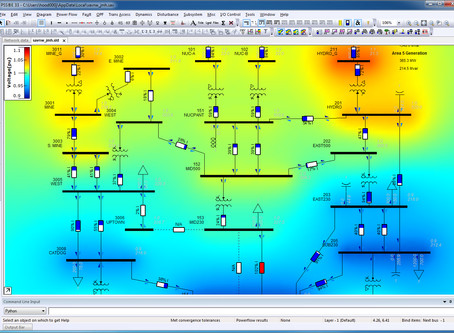 Power design and modelling in renewables