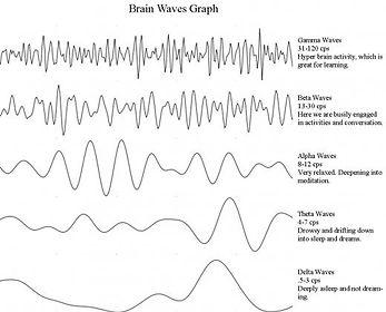 Brain Waves Graph.jpg