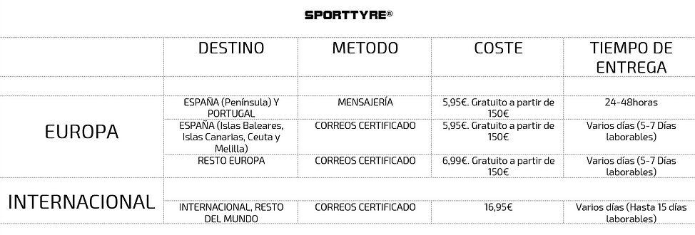 Tabla_Envíos_Sporttyre_2018b.jpg