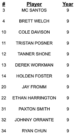 Freshmen A Roster.png