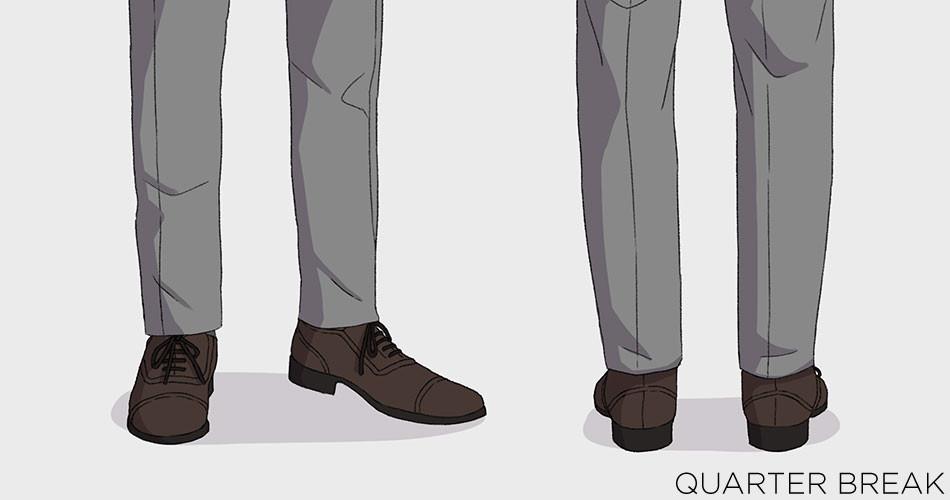 ความยาวขากางเกงผู้ชาย