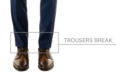 ความยาวขากางเกงแบบต่างๆ