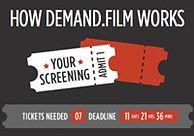 How-DemandFilm-Works.jpg
