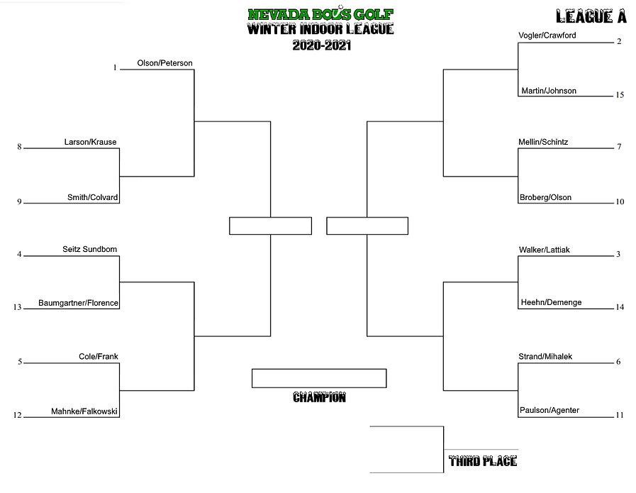 League A Playoffs 2020-2021 - Round 1.jp