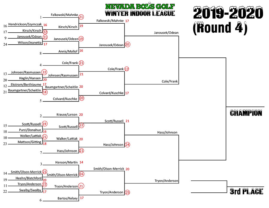 2019-2020 Playoff Brackets - Round 4.jpg