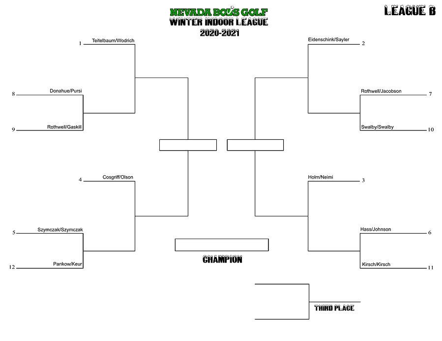 League B Playoffs 2020-2021 - Round 1.jp
