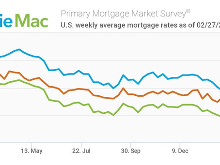 Interest Rate at a Three Year Low, Home Sales at a Two Year High!