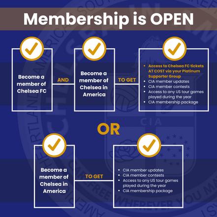 How A Membership Works