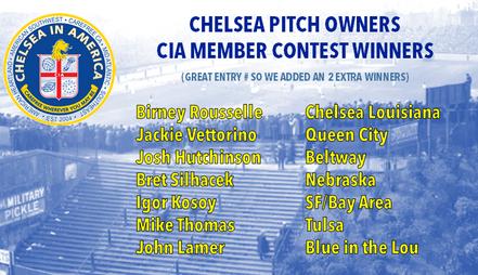 Congrats CPO Share Winners