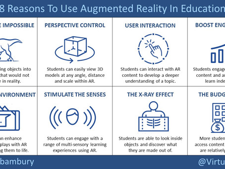 Why AR? 8 reasons to use AR in education