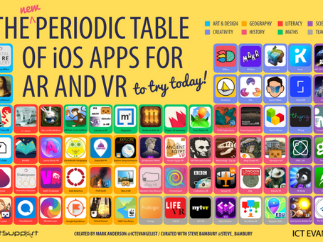 The Periodic Table of AR/VR iOS Apps Vol.2
