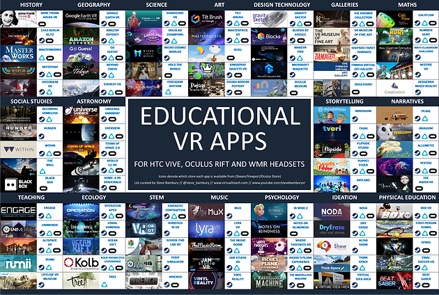 90 VR Education Apps for Vive, Rift and WMR