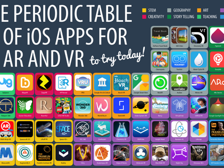 The Periodic Table of Apps for AR and VR