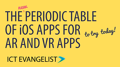 The Periodic Table of AR/VR iOS Apps Vol 2