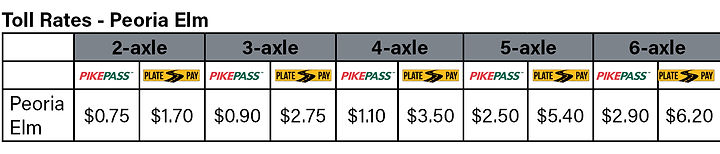 New Toll Rates for FAQ Site.jpg