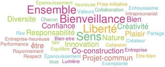 Bien-être au travail ; Énergétique 38 ; Grenoble ; développer son entreprise