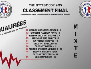 Qualification d'une team mixte CrossFit Initium au Fittest Cop 2015