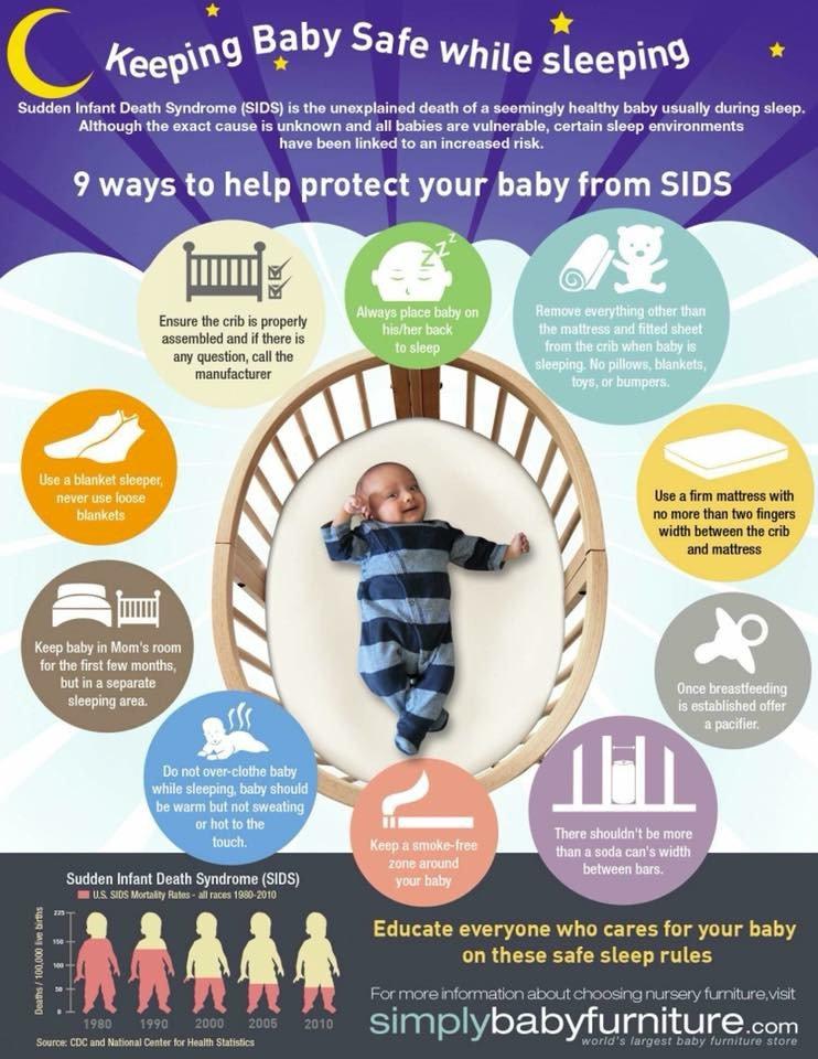 keeping baby safe while sleeping.jpeg