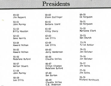 Presidents 1949-1979