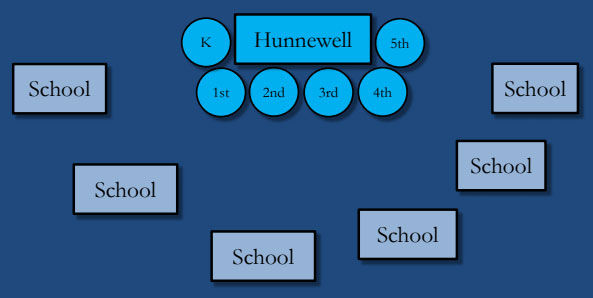 FAQ-Hunnewell-Internal-Swing-Space-examp