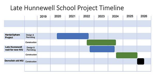 Hunnewell_Late-Schedule.jpg