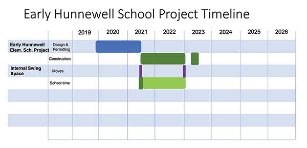 Hunnewell_Early-Schedule.jpg