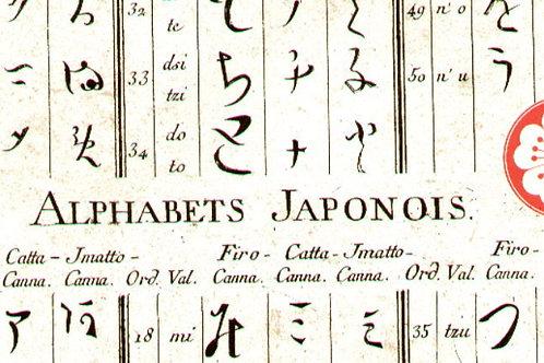 Carta con Alfabeto Giapponese 50x70cm (cod.5109)