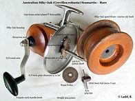 1-Seamartin Silky oak model specifications